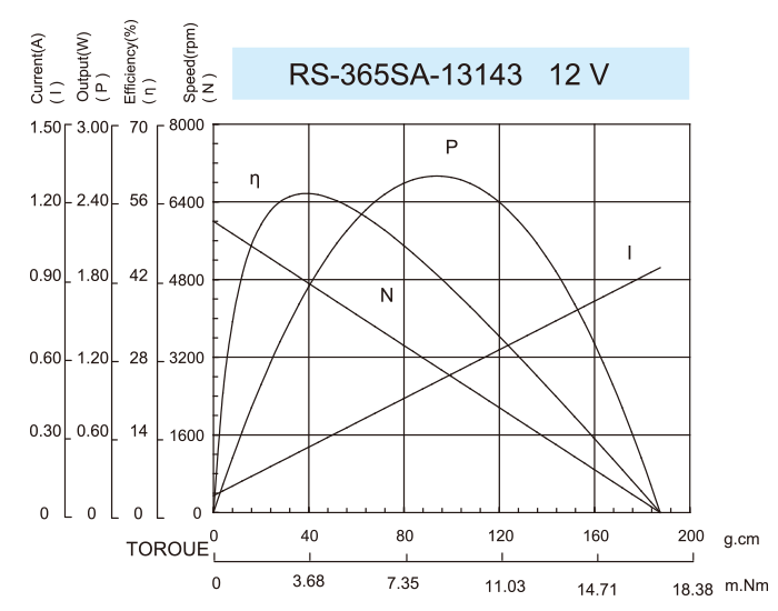 齿轮箱电动_RS-365SA-13143-12V